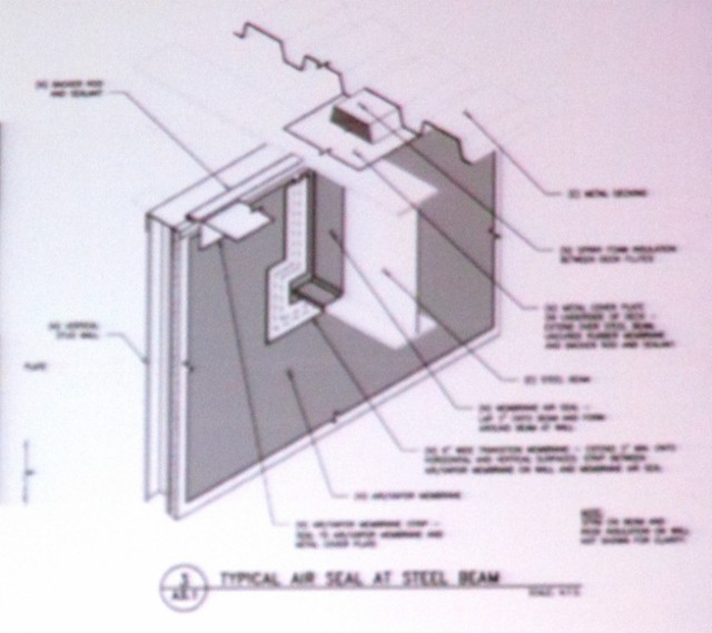BEST Day 2: High Performance Buildings Require Careful Design